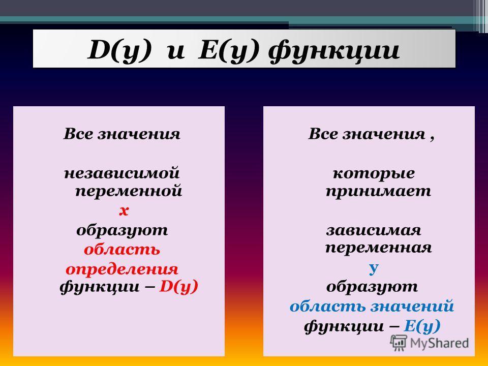 D(y) и E(y) функции Все значения независимой переменной х образуют область определения функции – D(y) Все значения, которые принимает зависимая переменная у образуют область значений функции – E(y)