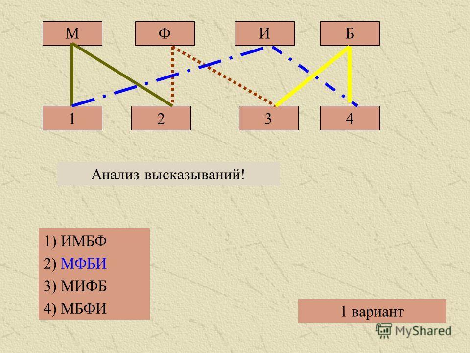 МФИБ 1234 Анализ высказываний! 1) ИМБФ 2) МФБИ 3) МИФБ 4) МБФИ 1 вариант
