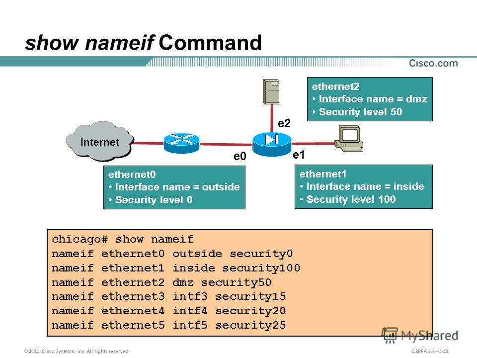 © 2004, Cisco Systems, Inc. All rights reserved. CSPFA 3.25-40 show nameif Command chicago# show nameif nameif ethernet0 outside security0 nameif ethernet1 inside security100 nameif ethernet2 dmz security50 nameif ethernet3 intf3 security15 nameif et