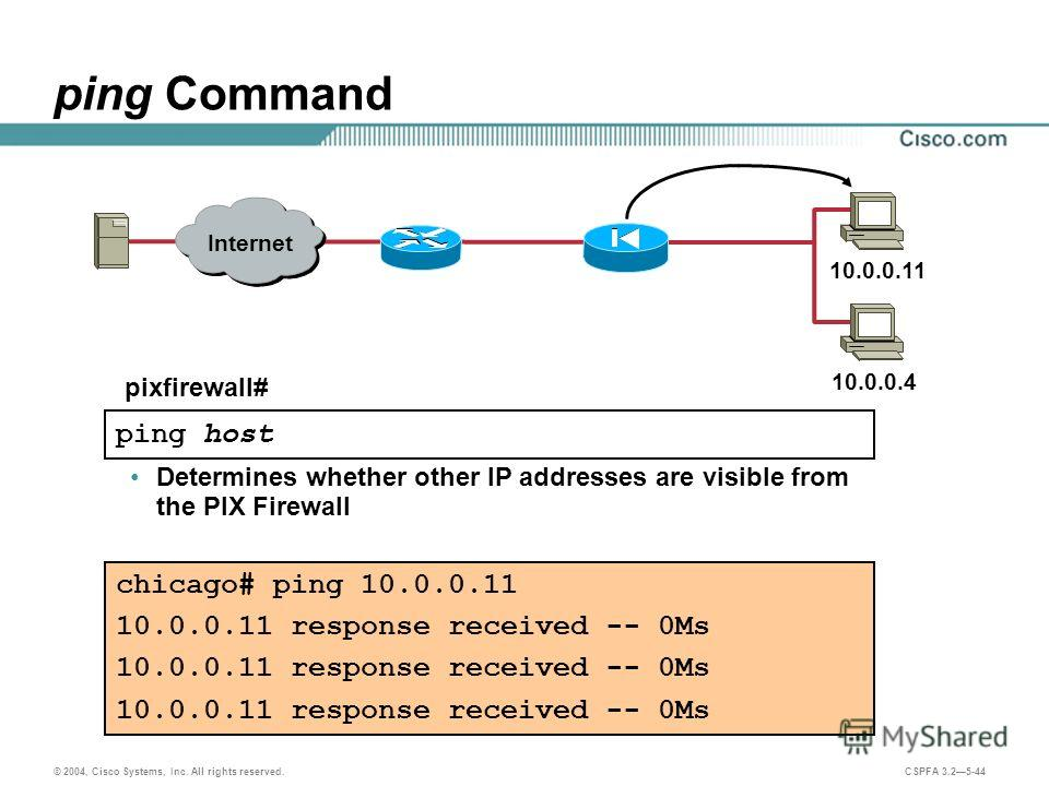 © 2004, Cisco Systems, Inc. All rights reserved. CSPFA 3.25-44 ping Command Determines whether other IP addresses are visible from the PIX Firewall chicago# ping 10.0.0.11 10.0.0.11 response received -- 0Ms ping host pixfirewall# 10.0.0.11 10.0.0.4 I