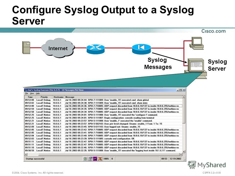 © 2004, Cisco Systems, Inc. All rights reserved. CSPFA 3.25-50 Configure Syslog Output to a Syslog Server Syslog Server Syslog Messages Internet