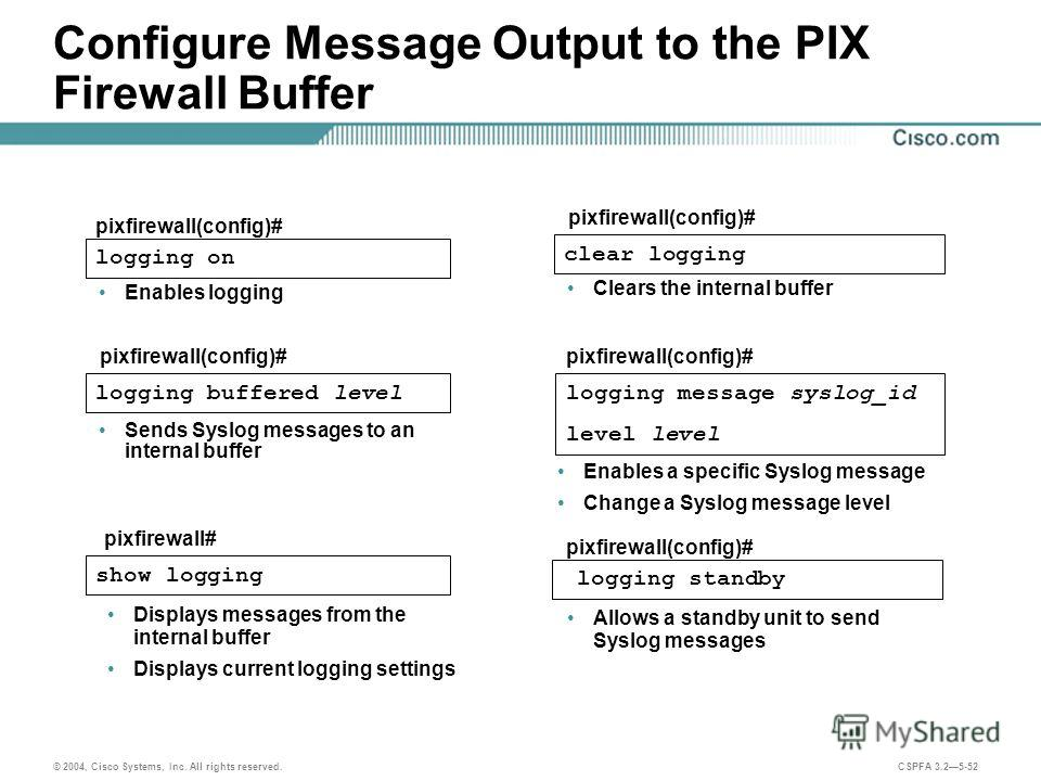© 2004, Cisco Systems, Inc. All rights reserved. CSPFA 3.25-52 show logging Configure Message Output to the PIX Firewall Buffer Sends Syslog messages to an internal buffer pixfirewall(config)# pixfirewall# logging buffered level Enables a specific Sy