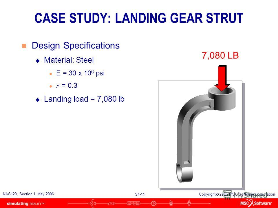 S1-11 NAS120, Section 1, May 2006 Copyright 2006 MSC.Software Corporation CASE STUDY: LANDING GEAR STRUT n Design Specifications u Material: Steel l E = 30 x 10 6 psi = 0.3 u Landing load = 7,080 lb 7,080 LB