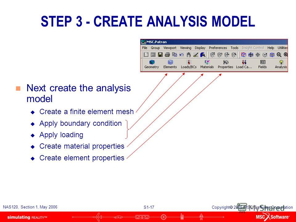 S1-17 NAS120, Section 1, May 2006 Copyright 2006 MSC.Software Corporation STEP 3 - CREATE ANALYSIS MODEL n Next create the analysis model u Create a finite element mesh u Apply boundary condition u Apply loading u Create material properties u Create
