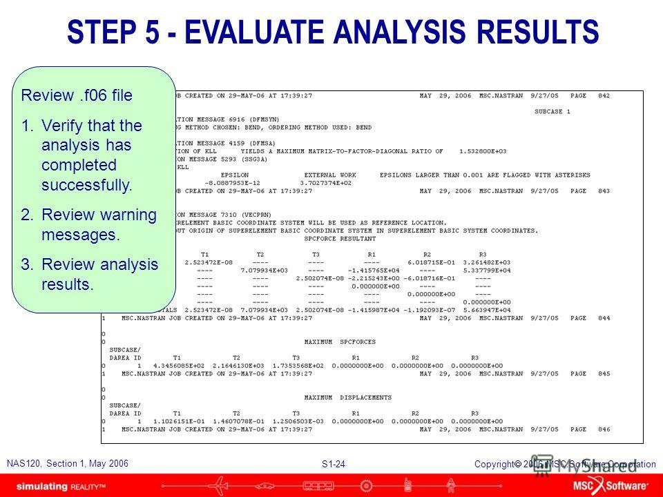 S1-24 NAS120, Section 1, May 2006 Copyright 2006 MSC.Software Corporation STEP 5 - EVALUATE ANALYSIS RESULTS Review.f06 file 1. Verify that the analysis has completed successfully. 2. Review warning messages. 3. Review analysis results.