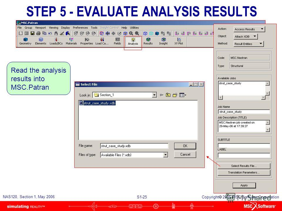 S1-25 NAS120, Section 1, May 2006 Copyright 2006 MSC.Software Corporation STEP 5 - EVALUATE ANALYSIS RESULTS Read the analysis results into MSC.Patran