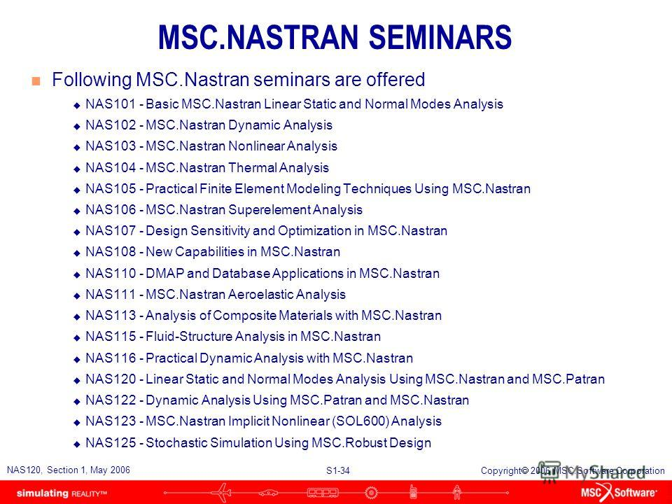 S1-34 NAS120, Section 1, May 2006 Copyright 2006 MSC.Software Corporation MSC.NASTRAN SEMINARS n Following MSC.Nastran seminars are offered u NAS101 - Basic MSC.Nastran Linear Static and Normal Modes Analysis u NAS102 - MSC.Nastran Dynamic Analysis u