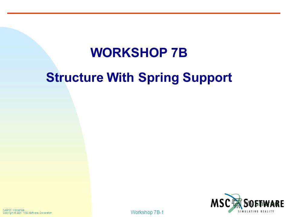 Workshop 7B-1 NAS101 Workshops Copyright 2001 MSC.Software Corporation WORKSHOP 7B Structure With Spring Support