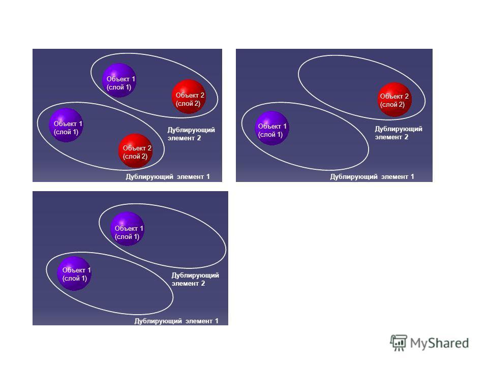 Дублирующий элемент 1 Дублирующий элемент 2 Объект 1 (слой 1) Объект 2 (слой 2) Дублирующий элемент 1 Объект 1 (слой 1) Дублирующий элемент 2 Объект 2 (слой 2) Дублирующий элемент 1 Объект 1 (слой 1) Дублирующий элемент 2 Объект 1 (слой 1)