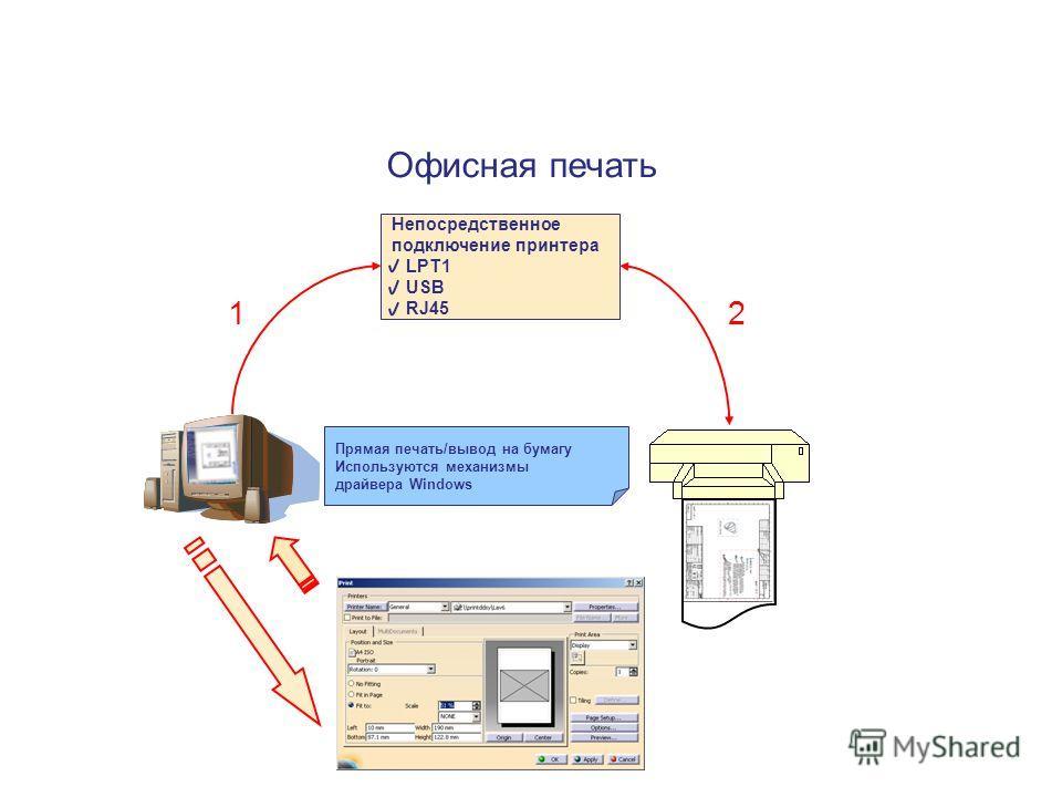 Непосредственное подключение принтера LPT1 USB RJ45 Прямая печать/вывод на бумагу Используются механизмы драйвера Windows 12 Офисная печать