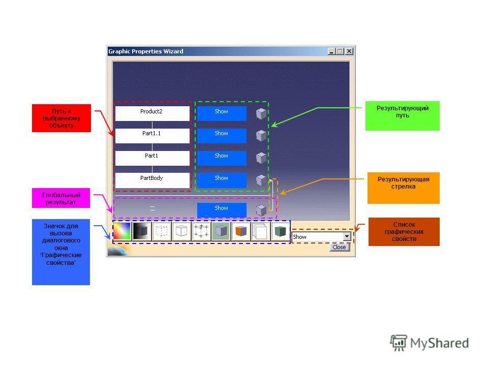 Результирующий путь Результирующая стрелка Путь к выбранному объекту Глобальный результат Значок для вызова диалогового окна Графические свойства Список графических свойств
