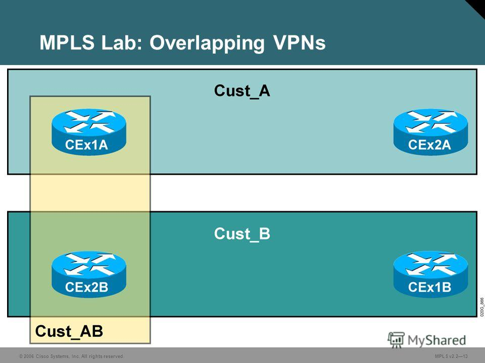 © 2006 Cisco Systems, Inc. All rights reserved. MPLS v2.213 MPLS Lab: Overlapping VPNs