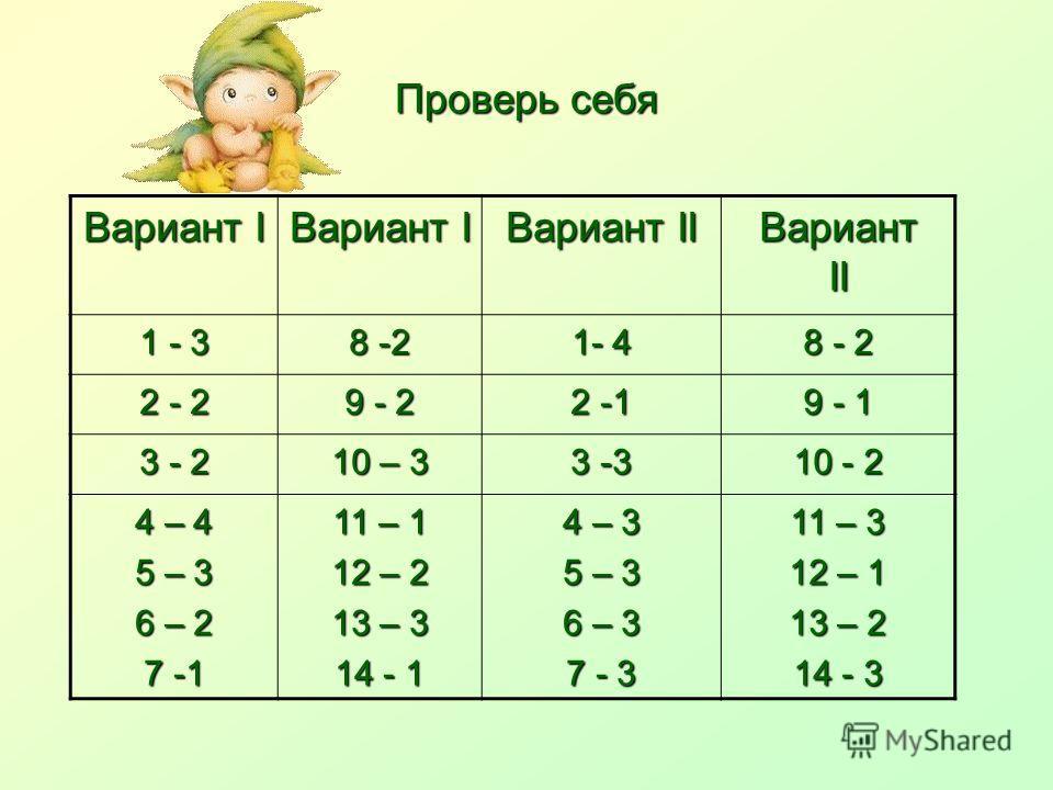 14. Укажите схему сложного предложения: Вариант 1. 1. [- =], однако [- =]. 2. [- =]. 3. [- =, =,]. Вариант 2. 1. [- =, =,]. 2. [- =]. 3. [- =], но [- =].