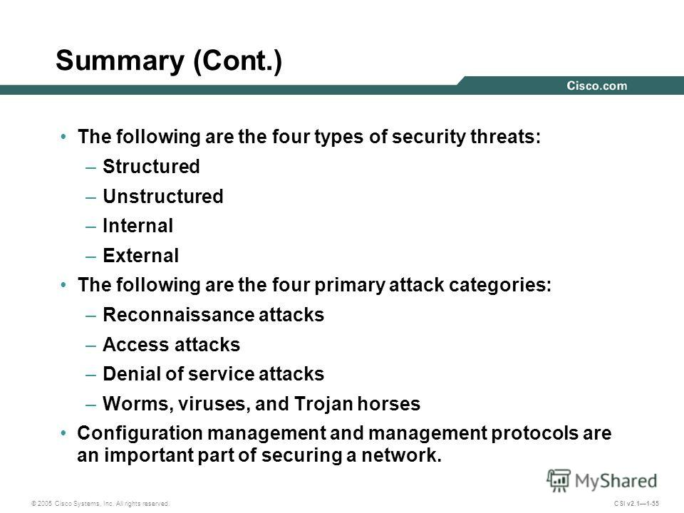 © 2005 Cisco Systems, Inc. All rights reserved. CSI v2.11-55 Summary (Cont.) The following are the four types of security threats: –Structured –Unstructured –Internal –External The following are the four primary attack categories: –Reconnaissance att