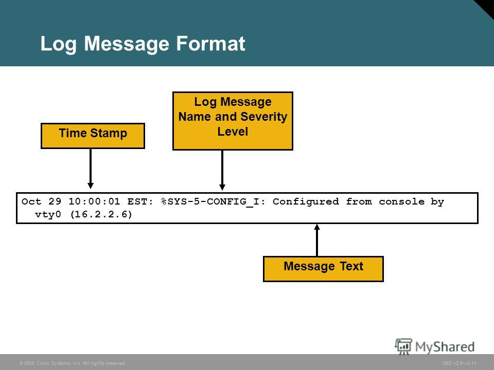 © 2006 Cisco Systems, Inc. All rights reserved. SND v2.02-11 Log Message Format Oct 29 10:00:01 EST: %SYS-5-CONFIG_I: Configured from console by vty0 (16.2.2.6) Time Stamp Log Message Name and Severity Level Message Text