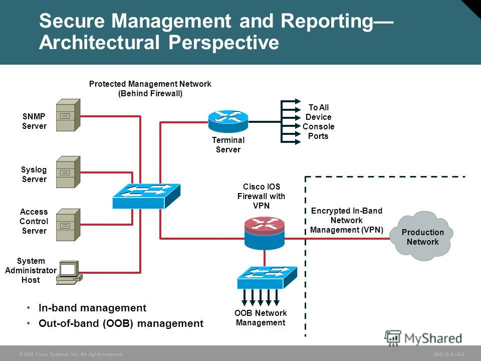 © 2006 Cisco Systems, Inc. All rights reserved. SND v2.02-4 Secure Management and Reporting Architectural Perspective Syslog Server Access Control Server SNMP Server System Administrator Host To All Device Console Ports Terminal Server Cisco IOS Fire