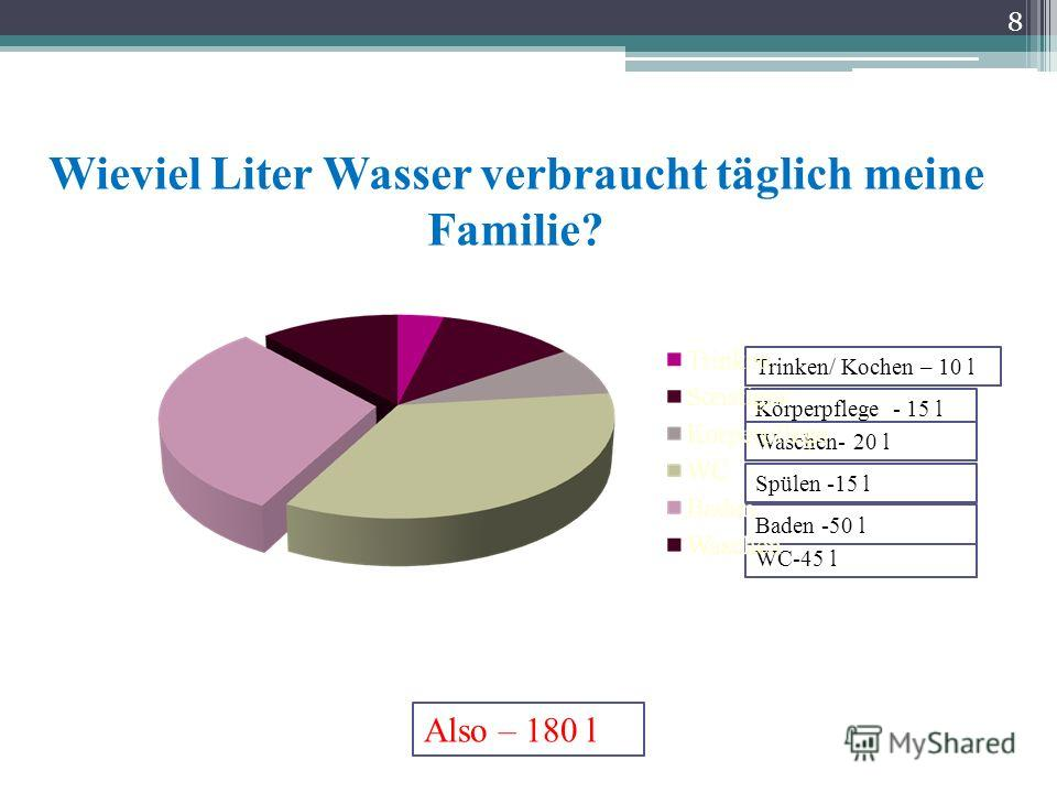 8 Wieviel Liter Wasser verbraucht täglich meine Familie? Körperpflege - 15 l Trinken/ Kochen – 10 l Waschen- 20 l WC-45 l Baden -50 l Spülen -15 l Also – 180 l