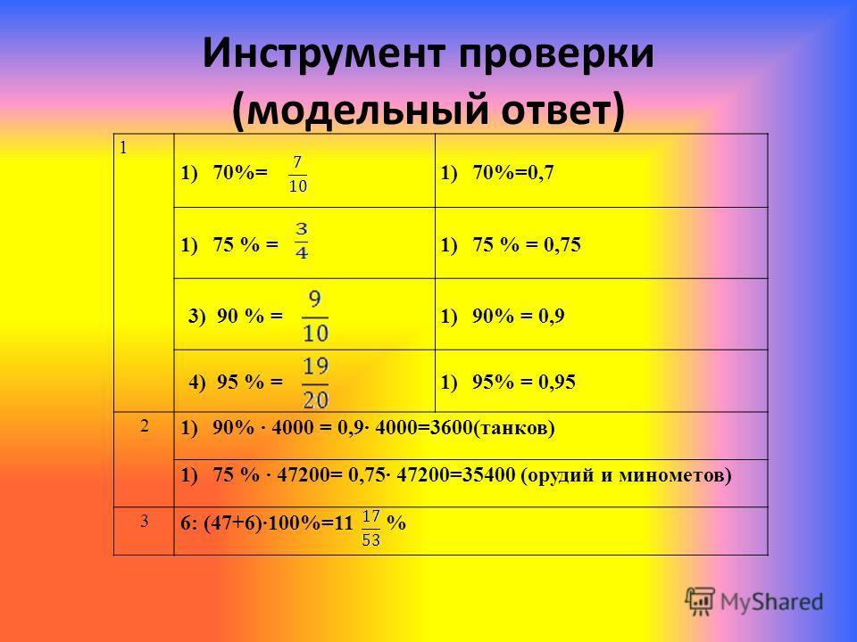 Инструмент проверки (модельный ответ) 1 1)70%=1)70%=0,7 1)75 % =1)75 % = 0,75 3) 90 % =1)90% = 0,9 4) 95 % =1)95% = 0,95 2 1)90% · 4000 = 0,9· 4000=3600(танков) 1)75 % · 47200= 0,75· 47200=35400 (орудий и минометов) 3 6: (47+6)·100%=11 %