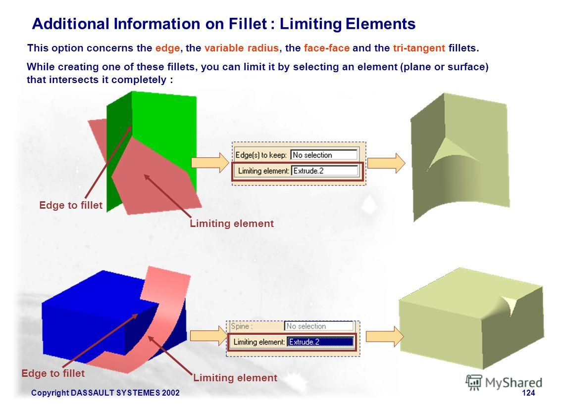 Copyright DASSAULT SYSTEMES 2002124 Additional Information on Fillet : Limiting Elements This option concerns the edge, the variable radius, the face-face and the tri-tangent fillets. While creating one of these fillets, you can limit it by selecting