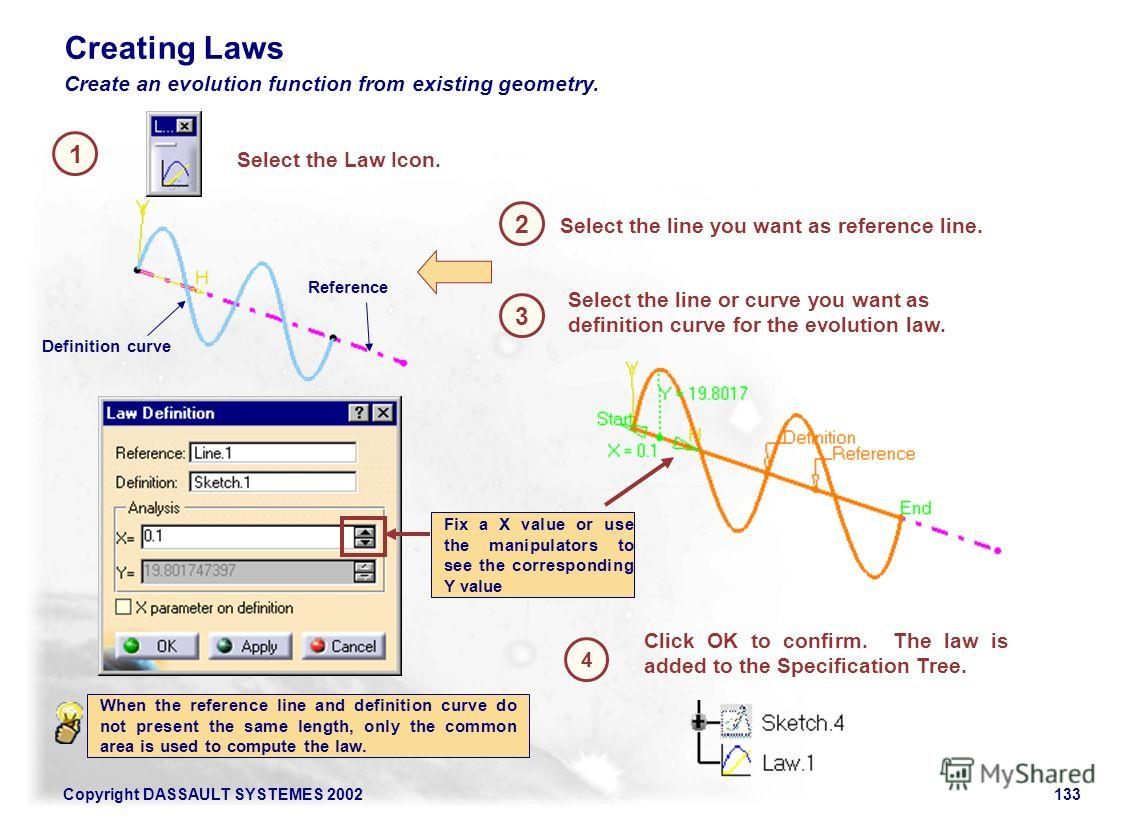 Copyright DASSAULT SYSTEMES 2002133 1 2 Select the Law Icon. Creating Laws Click OK to confirm. The law is added to the Specification Tree. Select the line you want as reference line. Select the line or curve you want as definition curve for the evol