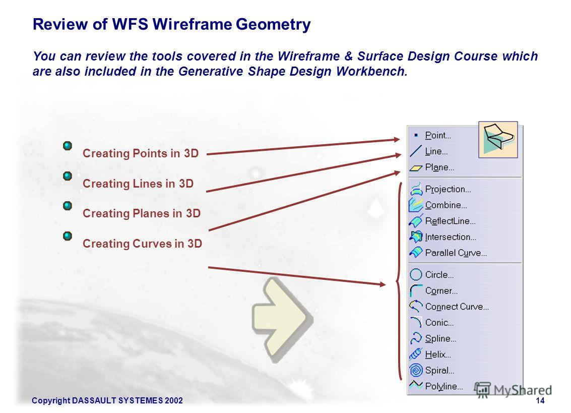 Copyright DASSAULT SYSTEMES 200214 Review of WFS Wireframe Geometry You can review the tools covered in the Wireframe & Surface Design Course which are also included in the Generative Shape Design Workbench. Creating Points in 3D Creating Lines in 3D
