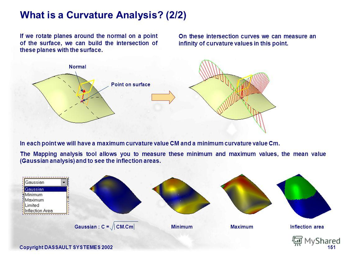 Copyright DASSAULT SYSTEMES 2002151 What is a Curvature Analysis? (2/2) If we rotate planes around the normal on a point of the surface, we can build the intersection of these planes with the surface. Point on surface Normal On these intersection cur