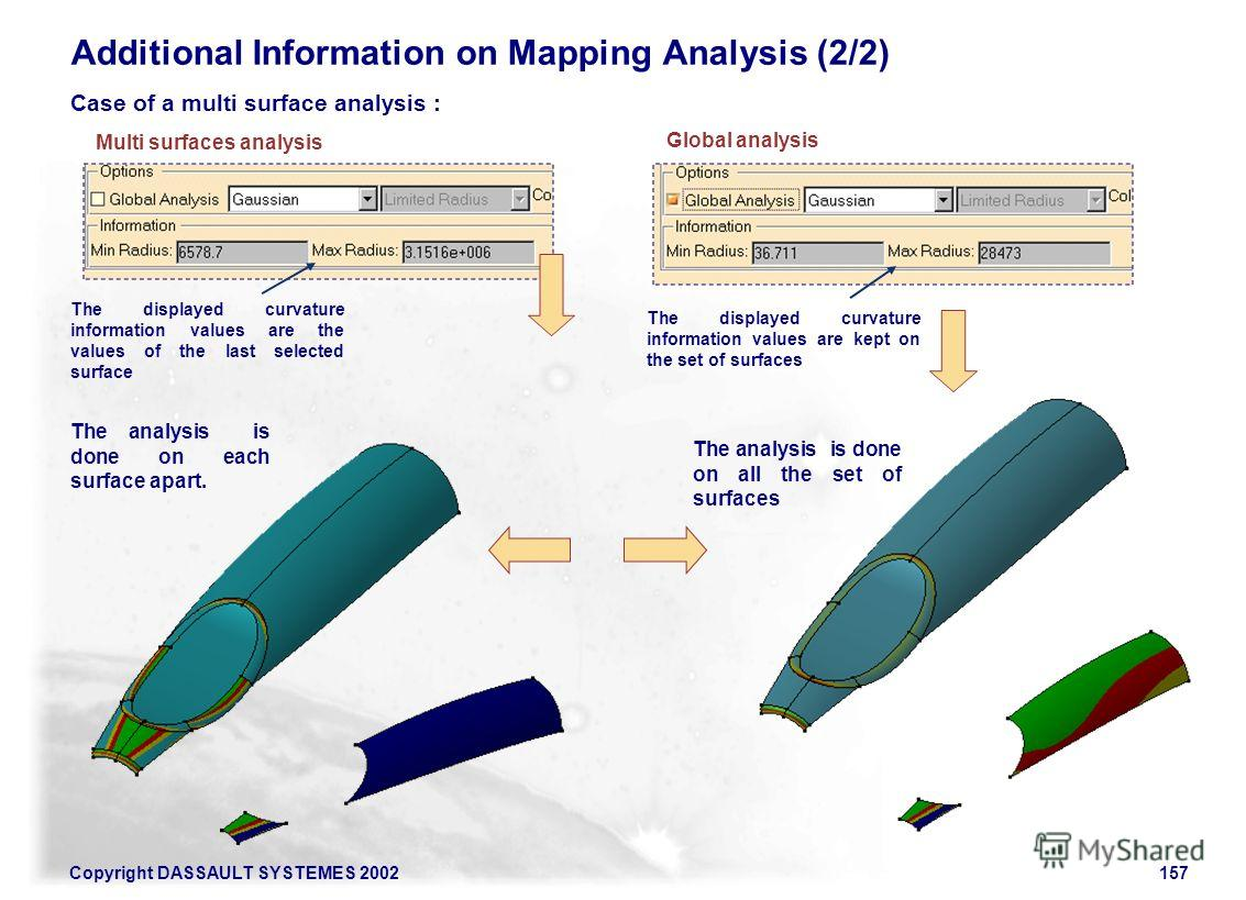 Copyright DASSAULT SYSTEMES 2002157 Additional Information on Mapping Analysis (2/2) Case of a multi surface analysis : The analysis is done on each surface apart. The displayed curvature information values are the values of the last selected surface