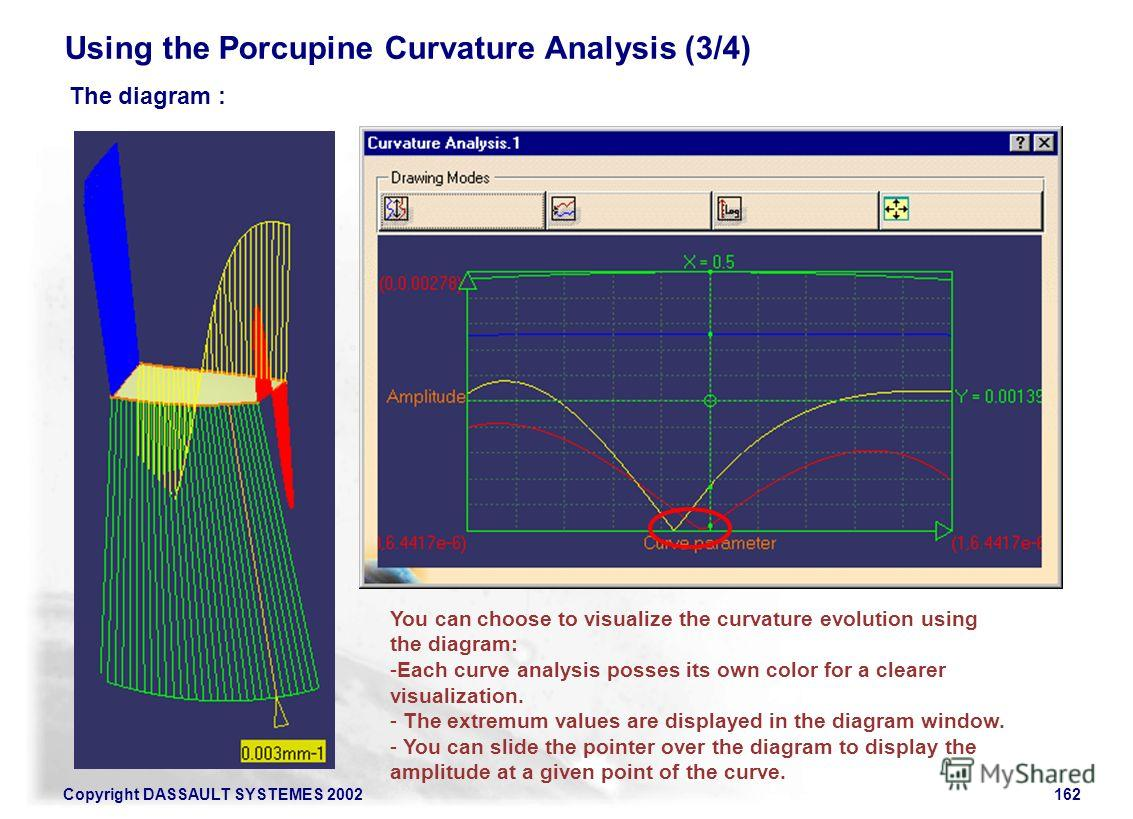 Copyright DASSAULT SYSTEMES 2002162 Using the Porcupine Curvature Analysis (3/4) The diagram : You can choose to visualize the curvature evolution using the diagram: -Each curve analysis posses its own color for a clearer visualization. - The extremu