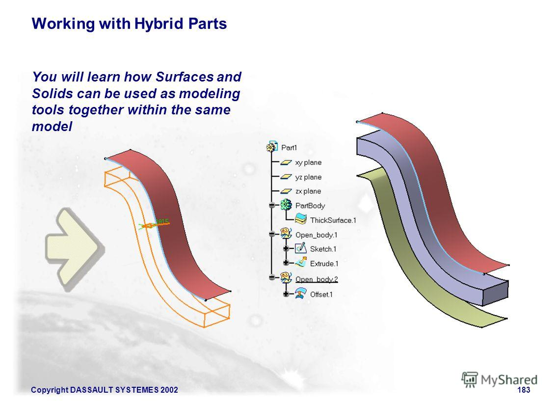 Copyright DASSAULT SYSTEMES 2002183 Working with Hybrid Parts You will learn how Surfaces and Solids can be used as modeling tools together within the same model