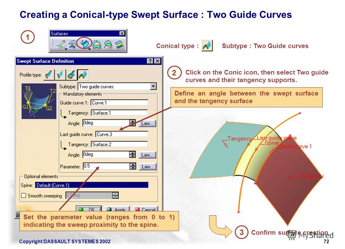 Copyright DASSAULT SYSTEMES 200272 1 2 Creating a Conical-type Swept Surface : Two Guide Curves Conical type : 3 Confirm surface creation Click on the Conic icon, then select Two guide curves and their tangency supports. Define an angle between the s