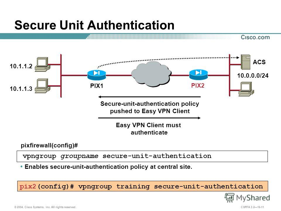 © 2004, Cisco Systems, Inc. All rights reserved. CSPFA 3.216-11 Secure Unit Authentication PIX1 10.0.0.0/24 PIX2 10.1.1.2 10.1.1.3 pix2(config)# vpngroup training secure-unit-authentication pixfirewall(config)# vpngroup groupname secure-unit-authenti