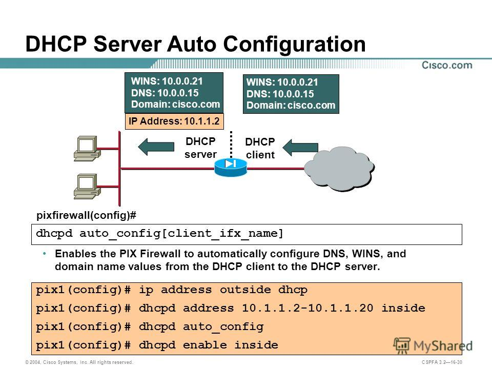 © 2004, Cisco Systems, Inc. All rights reserved. CSPFA 3.216-30 DHCP Server Auto Configuration Enables the PIX Firewall to automatically configure DNS, WINS, and domain name values from the DHCP client to the DHCP server. pix1(config)# ip address out