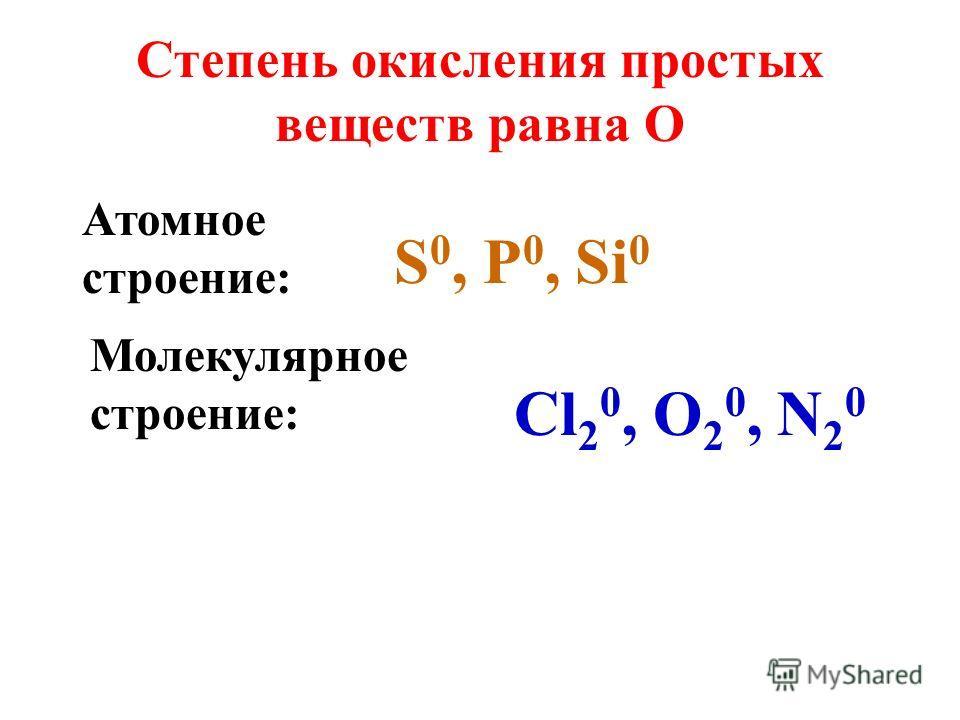 Степень окисления простых веществ равна О S 0, P 0, Si 0 Cl 2 0, O 2 0, N 2 0 Атомное строение: Молекулярное строение: