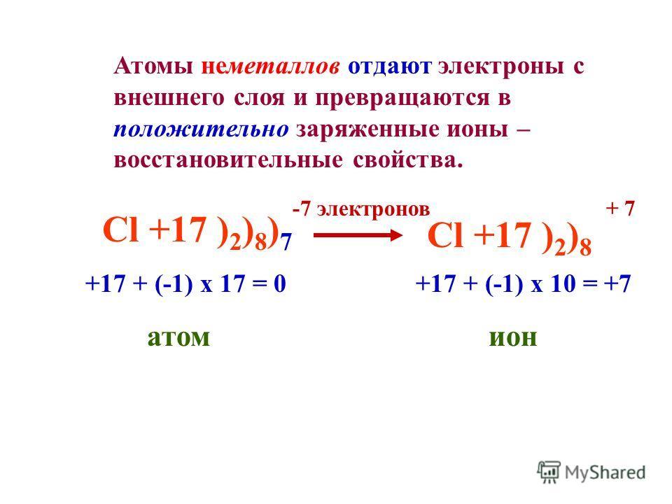 Cl +17 ) 2 ) 8 ) 7 -7 электронов Cl +17 ) 2 ) 8 +17 + (-1) х 17 = 0 атом +17 + (-1) х 10 = +7 ион + 7 Атомы неметаллов отдают электроны с внешнего слоя и превращаются в положительно заряженные ионы – восстановительные свойства.