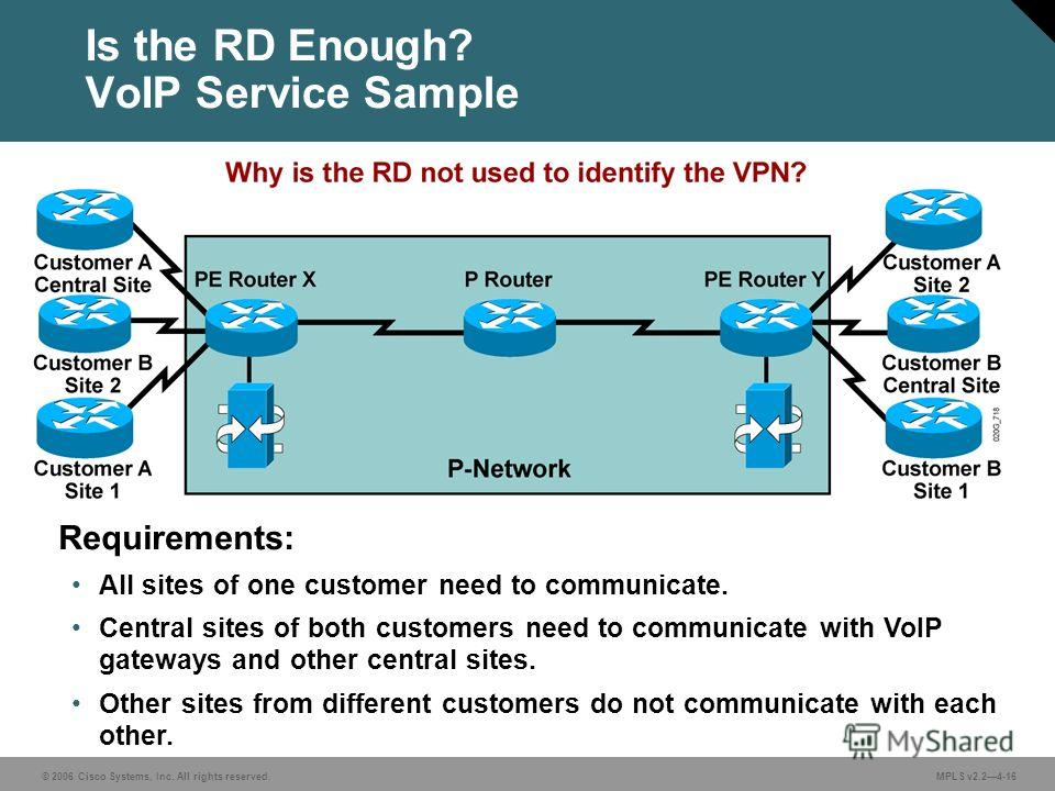 © 2006 Cisco Systems, Inc. All rights reserved. MPLS v2.24-16 Requirements: All sites of one customer need to communicate. Central sites of both customers need to communicate with VoIP gateways and other central sites. Other sites from different cust
