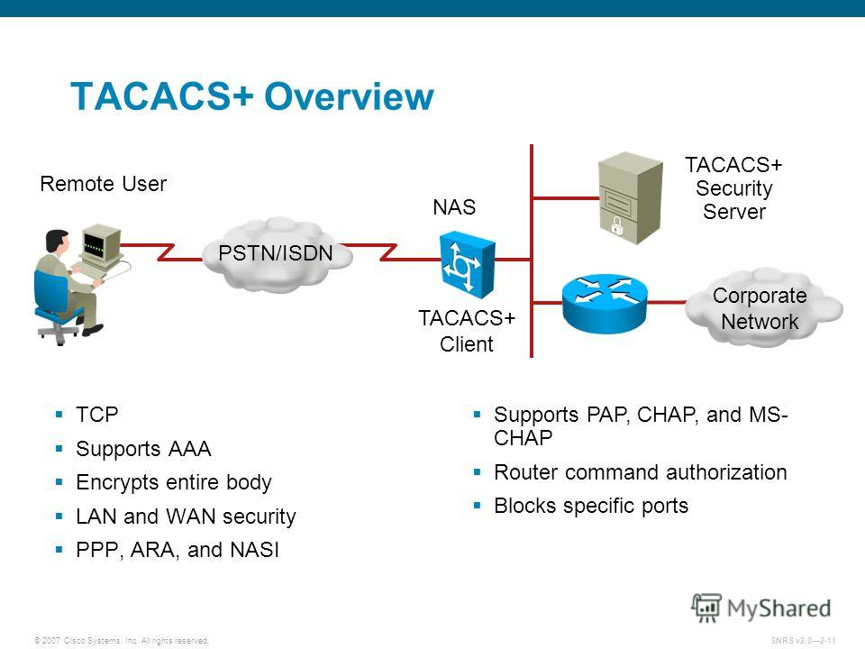 © 2007 Cisco Systems, Inc. All rights reserved.SNRS v2.02-11 TACACS+ Overview TCP Supports AAA Encrypts entire body LAN and WAN security PPP, ARA, and NASI Supports PAP, CHAP, and MS- CHAP Router command authorization Blocks specific ports PSTN/ISDN