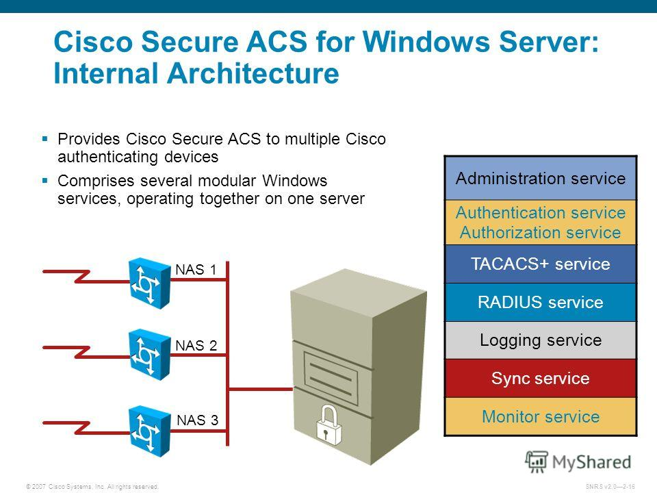 © 2007 Cisco Systems, Inc. All rights reserved.SNRS v2.02-16 Cisco Secure ACS for Windows Server: Internal Architecture Provides Cisco Secure ACS to multiple Cisco authenticating devices Comprises several modular Windows services, operating together