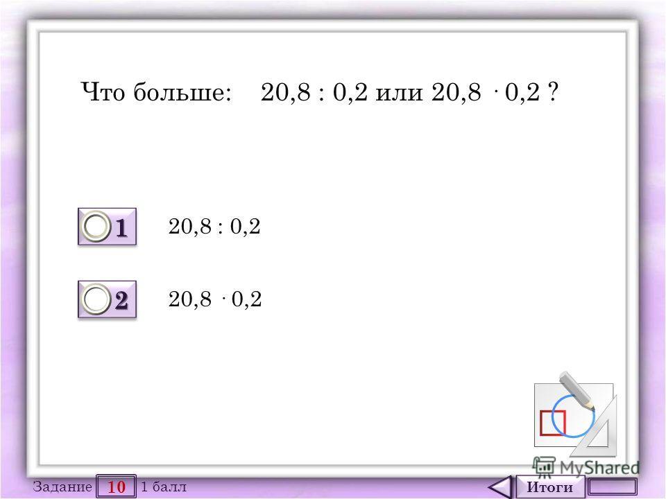 Итоги 10 Задание 1 балл 1111 1111 2222 2222 Что больше: 20,8 : 0,2 или 20,8 · 0,2 ? 20,8 : 0,2 20,8 · 0,2