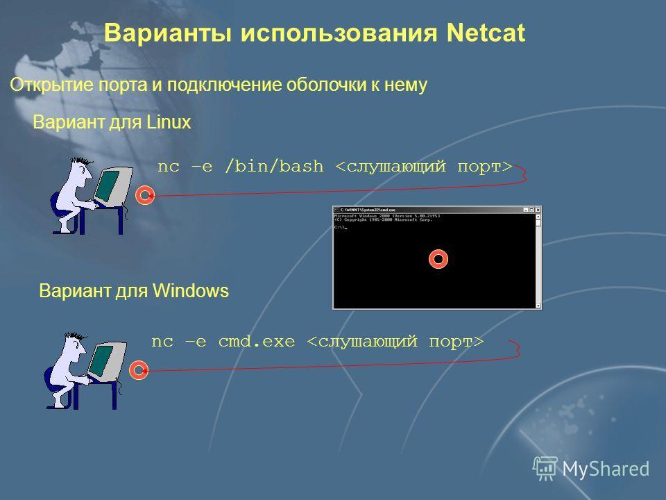 Варианты использования Netcat Подключение к слушающему порту на удаленном узле Подключение с явным указанием порта источника nc 200.2.2.222 80 nc –p 53 200.2.2.222 80 53 200.2.2.222 80 200.2.2.222