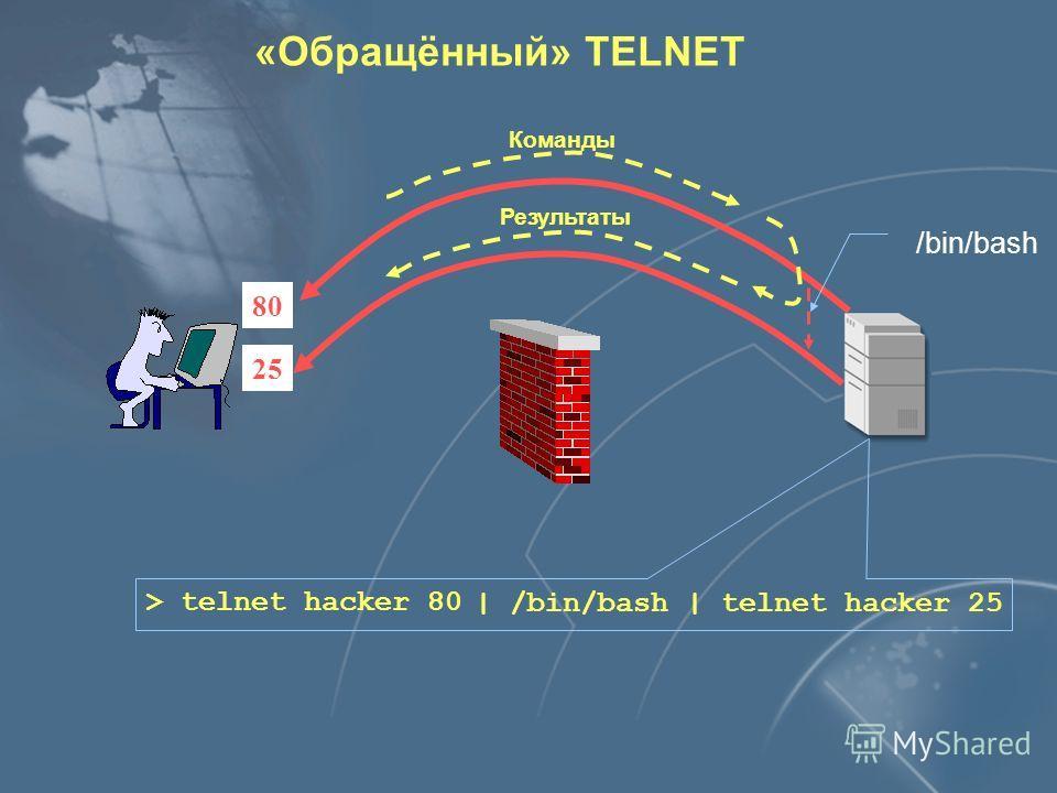 «Обращённый» TELNET Это управление узлом через соединение, инициируемое с него самого