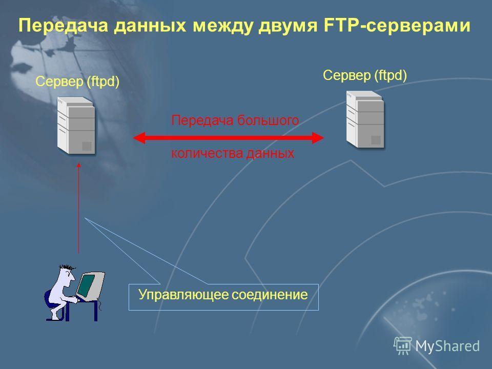Открытие большого количества портов Сервер (ftpd) команда PASV Ответ с параметрами (номер порта для подключения) команда PASV Ответ с параметрами (номер порта для подключения) команда PASV Ответ с параметрами (номер порта для подключения)
