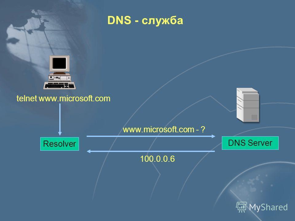 Атаки на сетевые службы при помощи FTP Сервер FTP Почтовый сервер Подключение с FTP-сервера PORT 20,1,1,1,0,25 RETR 20.1.1.1 25
