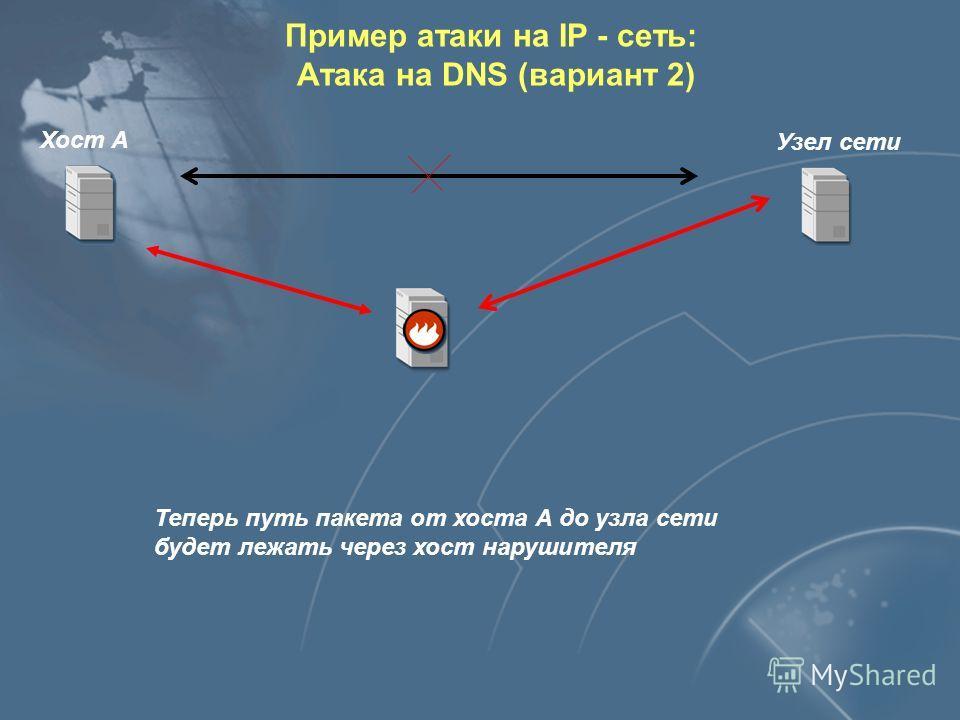 DNS-сервер Хост А Ложные DNS - ответы Пример атаки на IP - сеть: Атака на DNS (вариант 2)