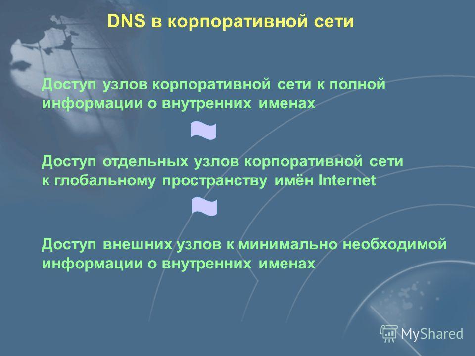 DNS в корпоративной сети Внешний узел Вторичный сервер Внутренний узел Первичный сервер Репликация Рекурсивный запрос Рекурсивные запросы Итеративные запросы DNS