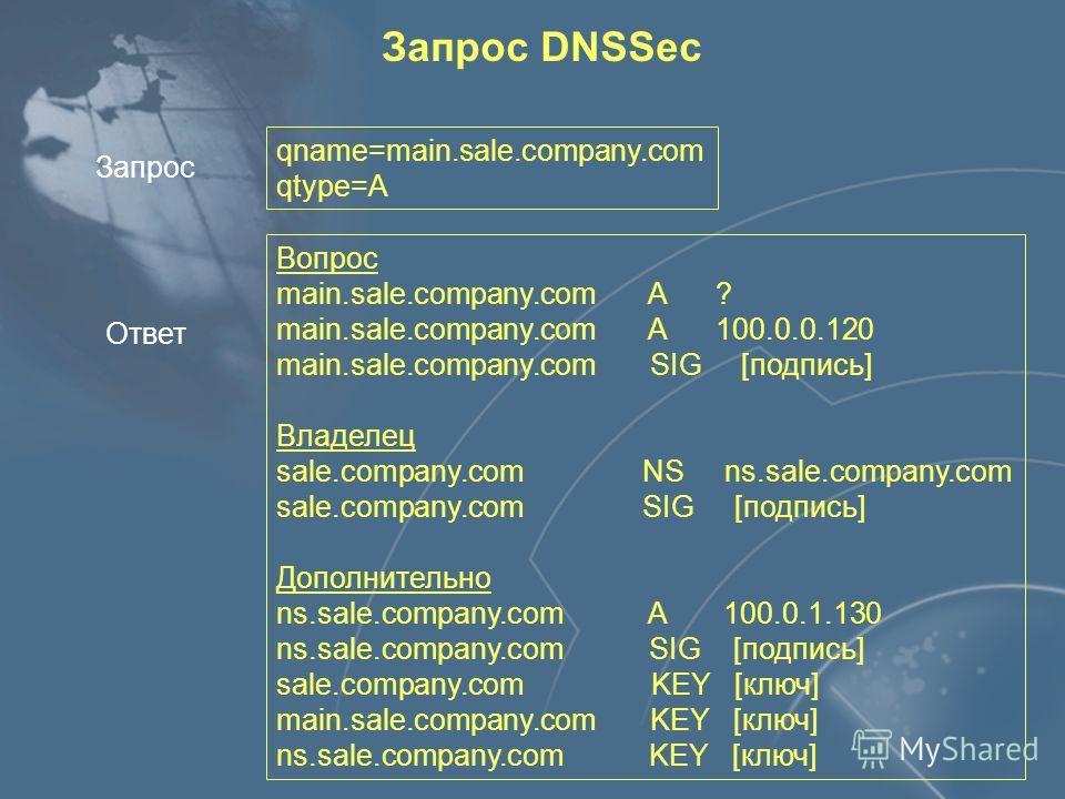 Обычный DNS-запрос qname=main.sale.company.com qtype=A main.sale.company.com A 100.0.0.120 Владелец sale.company.com NS ns.sale.company.com Дополнительно ns.sale.company.com A 100.0.1.130 Запрос Ответ