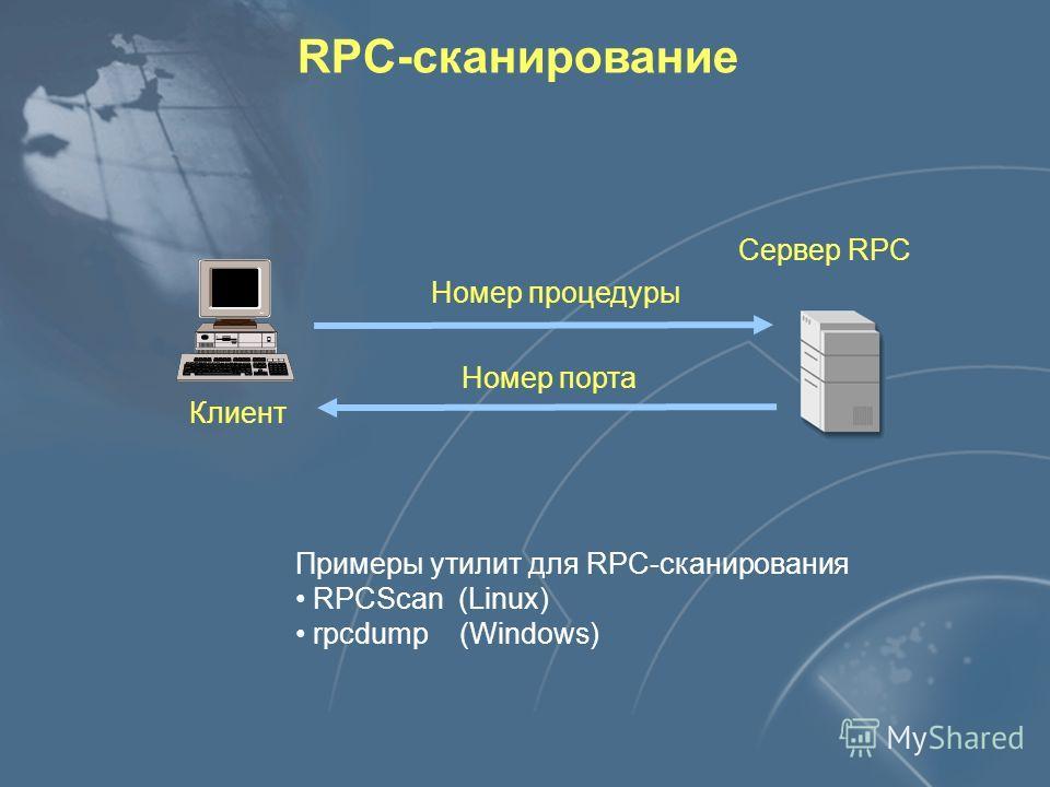 Клиент Сервер RPC Запрос клиента Спецификация RPC-сервера Номер программы Номер процедуры Номер версии Номер порта