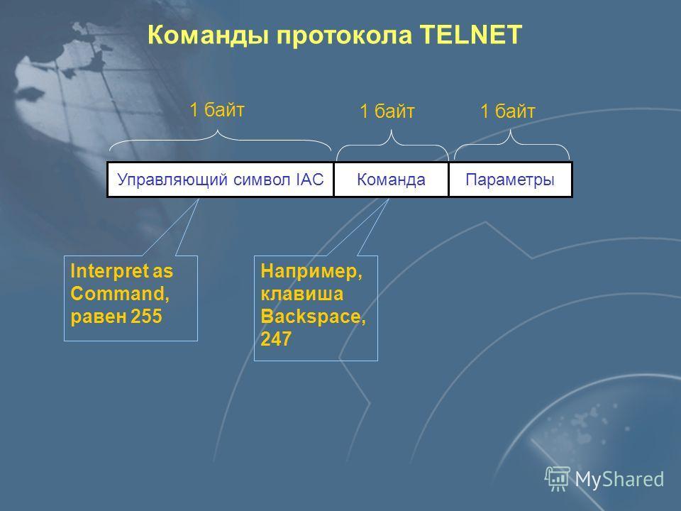 Взаимодействие «терминал-удалённый процесс» Терминал – Серверный процесс $a a a a