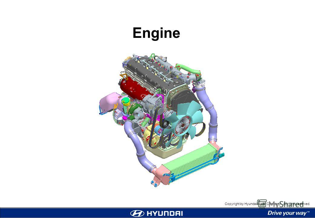 Copyright by Hyundai Motor Company. All rights reserved. Engine