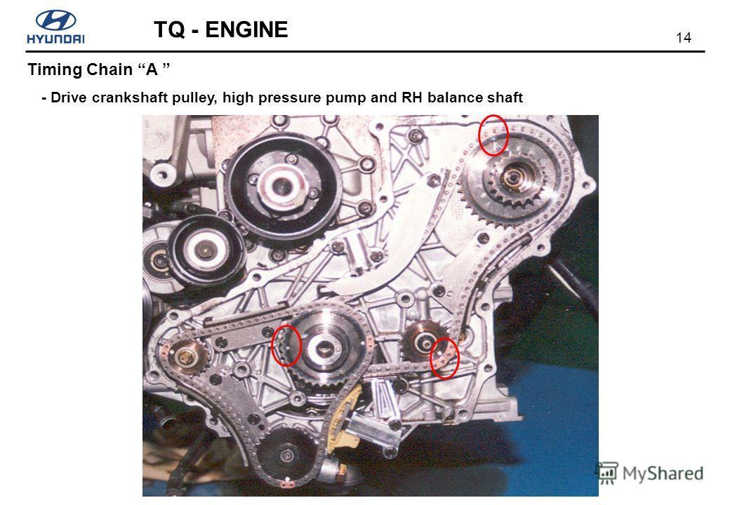 14 TQ - ENGINE - Drive crankshaft pulley, high pressure pump and RH balance shaft Timing Chain A