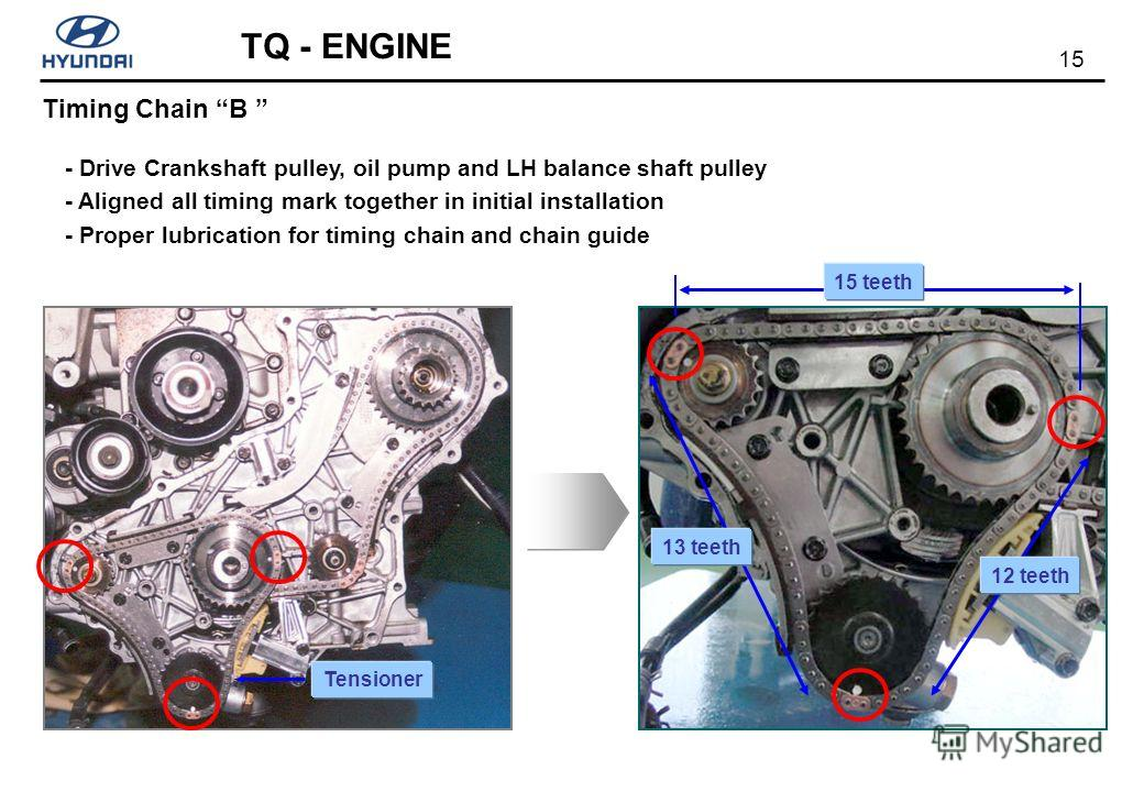 15 TQ - ENGINE - Drive Crankshaft pulley, oil pump and LH balance shaft pulley - Aligned all timing mark together in initial installation - Proper lubrication for timing chain and chain guide Tensioner 15 teeth 12 teeth 13 teeth Timing Chain B